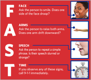 Free Magnet Stroke Warning Signs